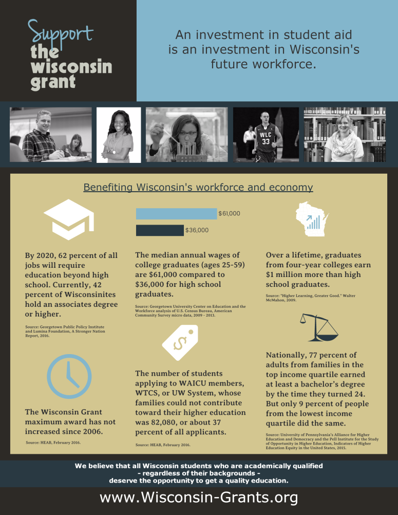 Infographic WI Grants