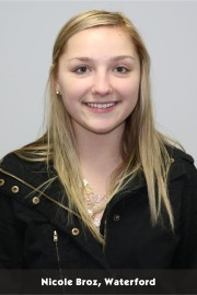 Nicole Broz WI Grant